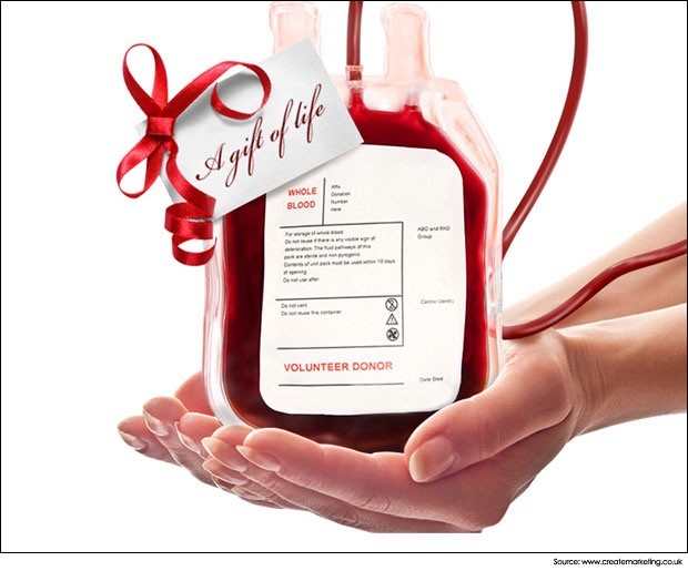 the importance of blood donation persuasive speech